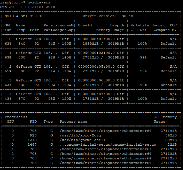 Mit GPU Effektive Nutzung der GPU Konfigurieren Sie die GPU-Renderoptionen