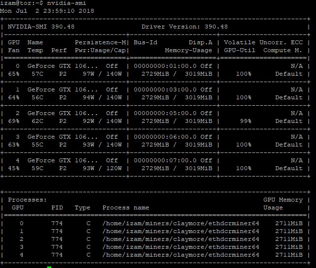 Mining Ethereum on Ubuntu 18 04 with GeForce GTX 1060 3GB